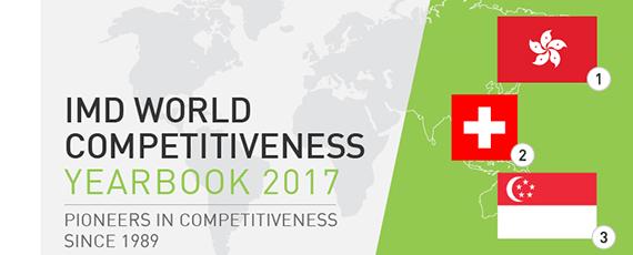 Competitividade em queda e a dinâmica da economia