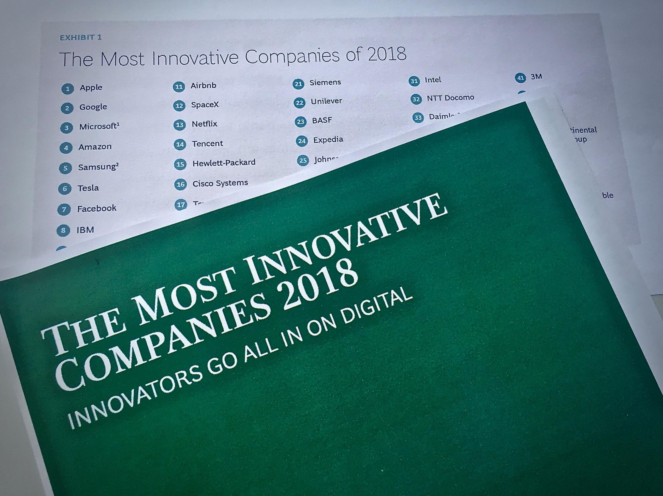 As 50 empresas mais inovadoras do mundo