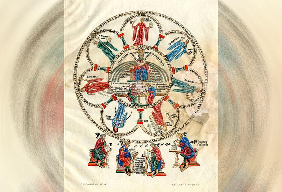 O Trivium – uma introdução