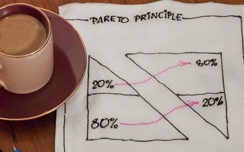 Café Brasil 731 – O Princípio de Pareto